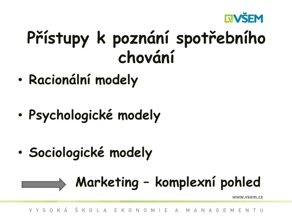 Přístupy k poznání spotřebního chování Racionální modely Psychologické modely Sociologické modely Marketing – komplexní pohled