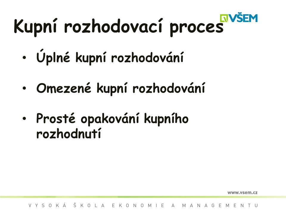 Sledování ŽS VALS I, II Sledování ŽS komplexní AIO soustředěné Podle volného času Podle hodnot populačně Podle produktů