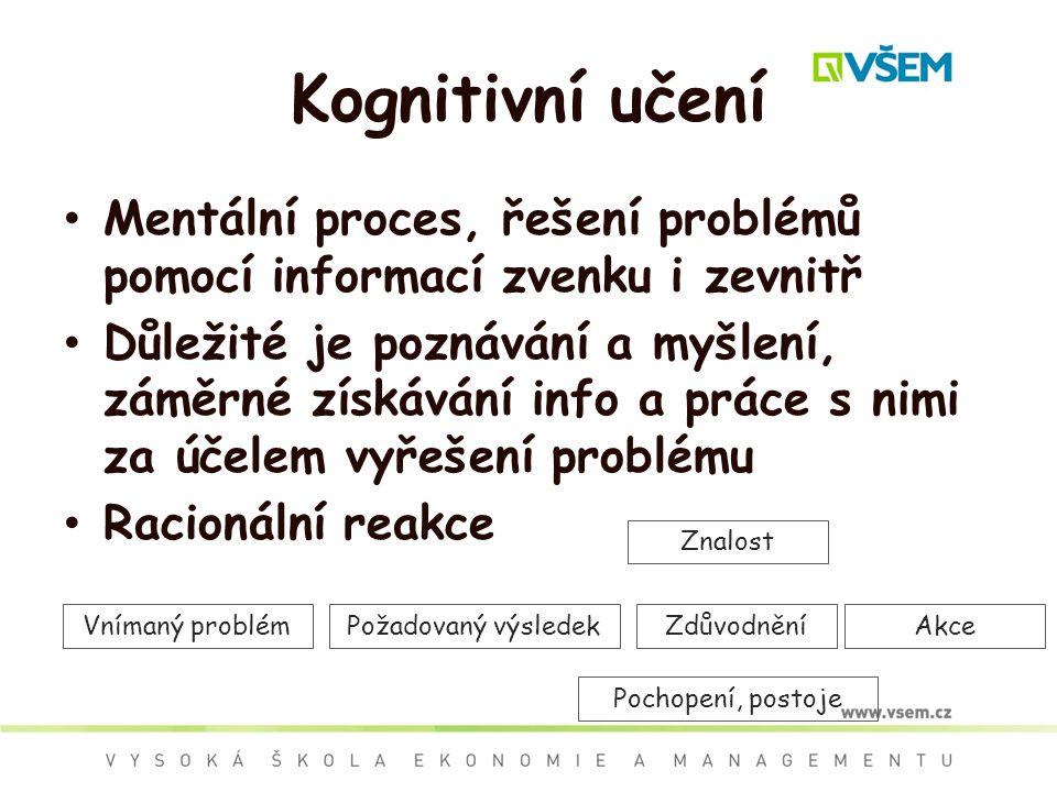 Kognitivní učení Mentální proces, řešení problémů pomocí informací zvenku i zevnitř Důležité je poznávání a myšlení, záměrné získávání info a práce s