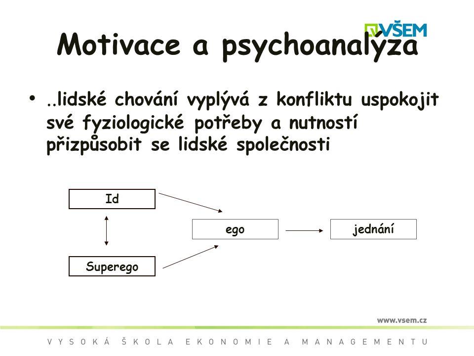 Motivace a psychoanalýza.. lidské chování vyplývá z konfliktu uspokojit své fyziologické potřeby a nutností přizpůsobit se lidské společnosti Id Super