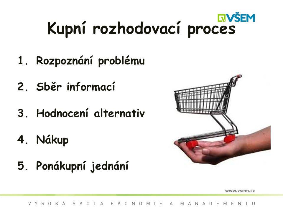 Kupní rozhodovací proces 1.Rozpoznání problému 2.Sběr informací 3.Hodnocení alternativ 4.Nákup 5.Ponákupní jednání