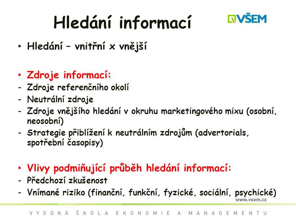 Hledání – vnitřní x vnější Zdroje informací: -Zdroje referenčního okolí -Neutrální zdroje -Zdroje vnějšího hledání v okruhu marketingového mixu (osobn