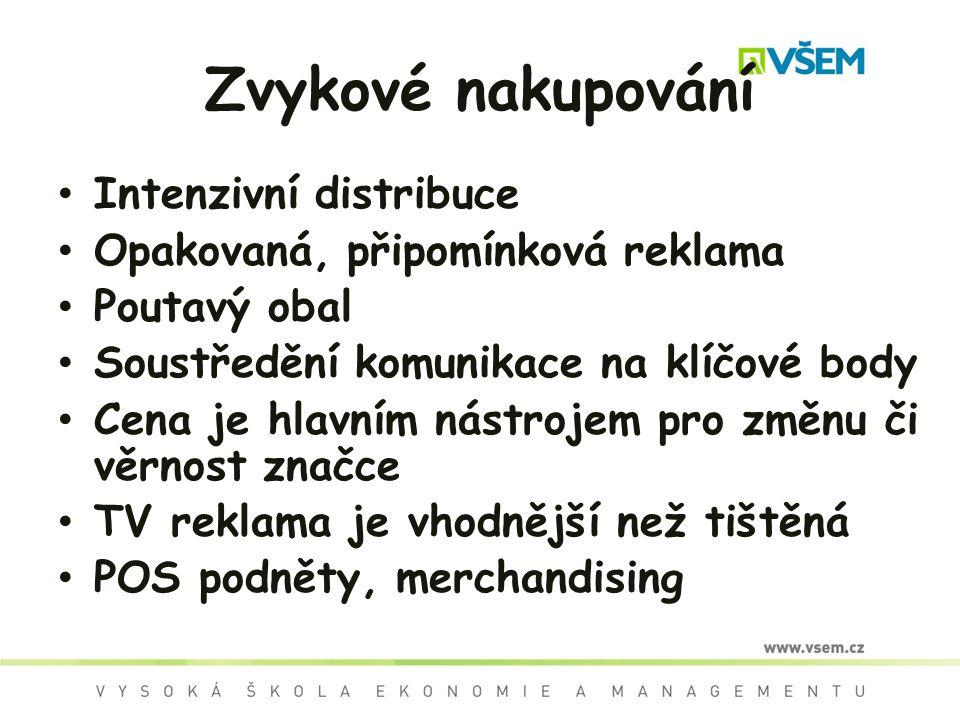 Zvykové nakupování Intenzivní distribuce Opakovaná, připomínková reklama Poutavý obal Soustředění komunikace na klíčové body Cena je hlavním nástrojem