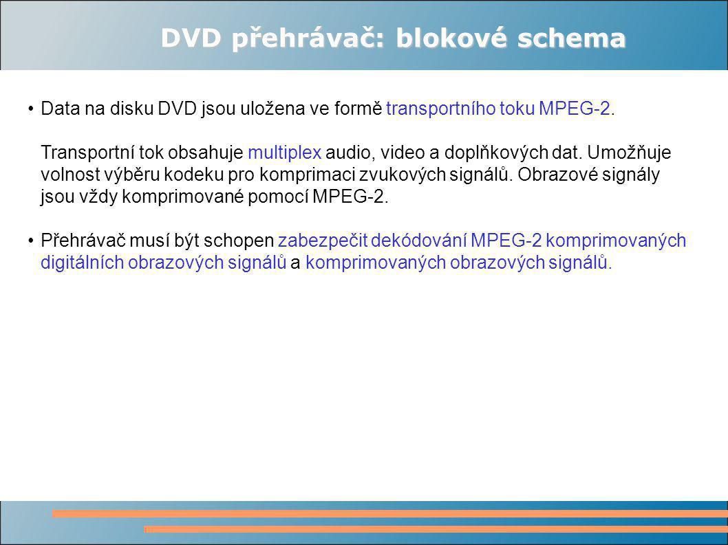DVD přehrávač: blokové schema Data na disku DVD jsou uložena ve formě transportního toku MPEG-2.
