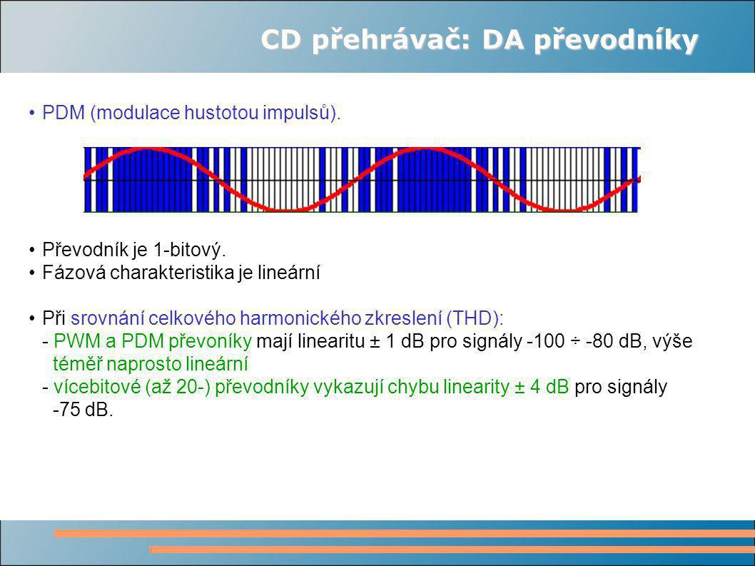 CD přehrávač: DA převodníky PDM (modulace hustotou impulsů).
