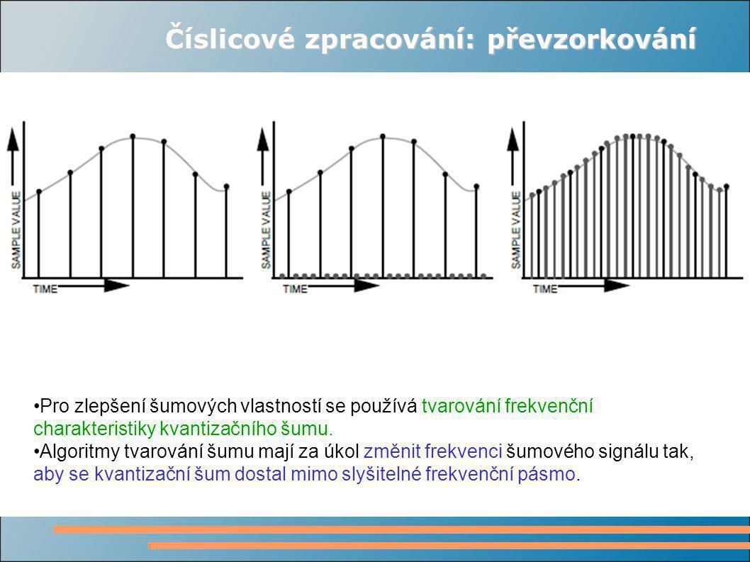 Číslicové zpracování: převzorkování Pro zlepšení šumových vlastností se používá tvarování frekvenční charakteristiky kvantizačního šumu.