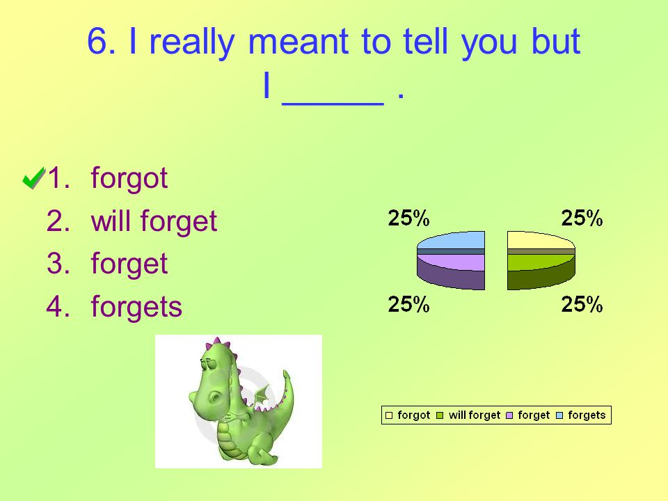6. I really meant to tell you but I _____. 1.forgot 2.will forget 3.forget 4.forgets