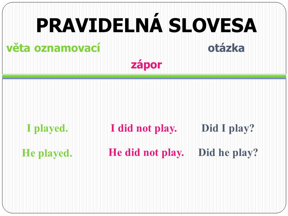 věta oznamovací otázka I played. zápor I did not play.Did I play.