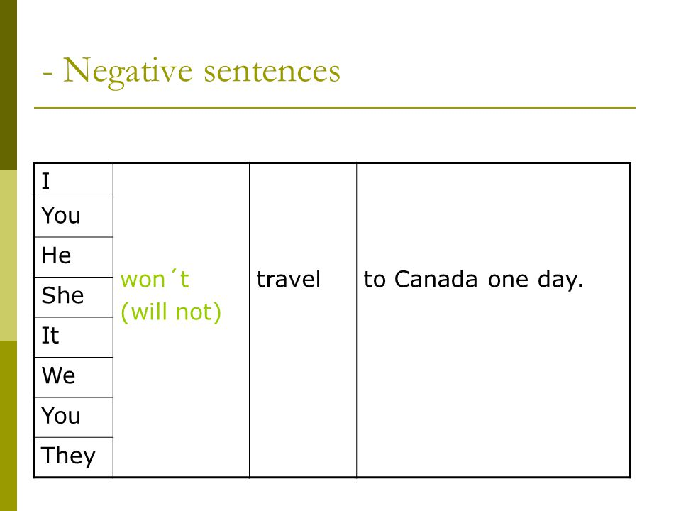 Questions and short answers .Will I travelto Canada one day.