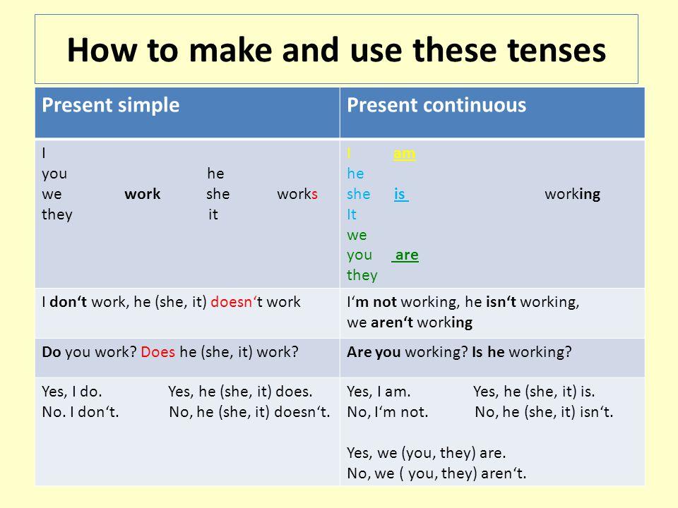 How to make and use these tenses Present simplePresent continuous -popisuje obecné stavy, stálé děje, obvyklé či pravidelné činnosti.