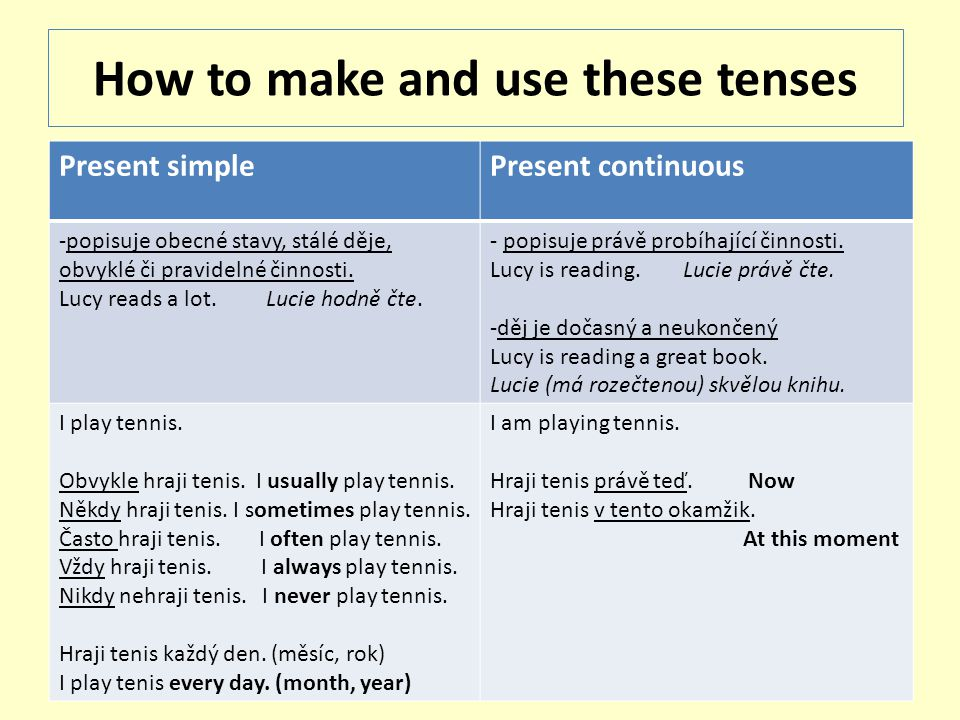 How to make and use these tenses Present simplePresent continuous -popisuje obecné stavy, stálé děje, obvyklé či pravidelné činnosti. Lucy reads a lot