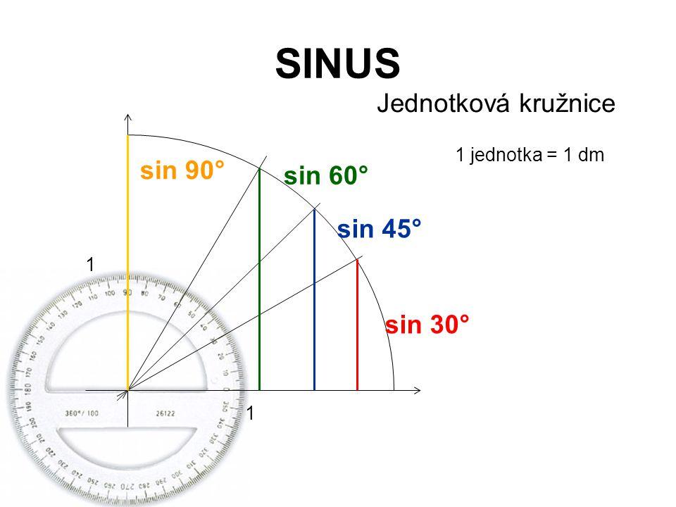 SINUS Úkol Odvoď hodnoty funkce sinus pro úhly 30°, 45° a 60°.