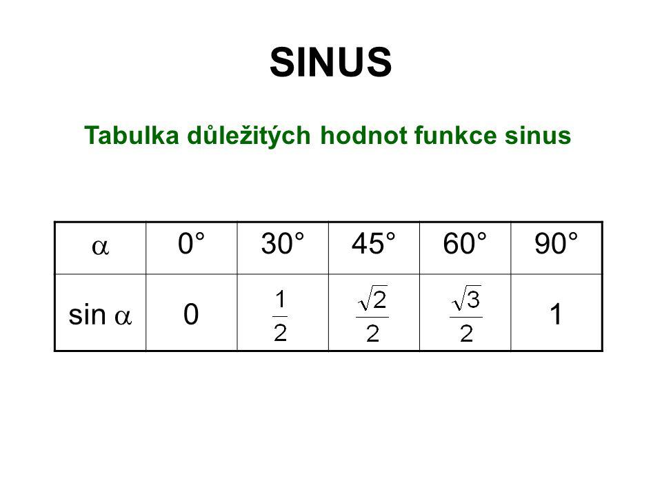 PŘÍKLADY 1.Vypočítejte velikosti úhlů v pravoúhlém , jehož strany mají délky 3, 4 a 5 cm.