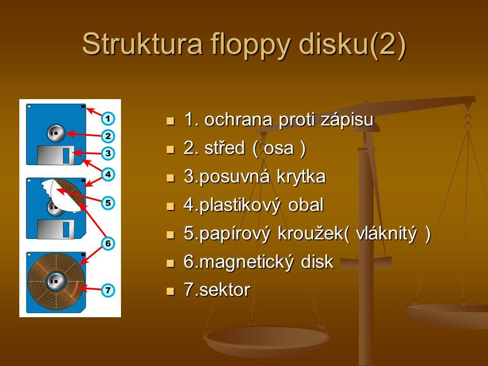 Struktura floppy disku(2) 1. ochrana proti zápisu 1. ochrana proti zápisu 2. střed ( osa ) 2. střed ( osa ) 3.posuvná krytka 3.posuvná krytka 4.plasti