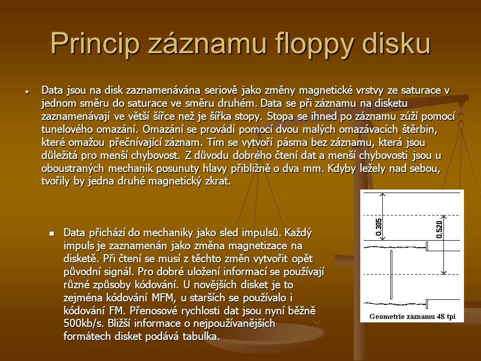 Princip záznamu floppy disku  Data jsou na disk zaznamenávána seriově jako změny magnetické vrstvy ze saturace v jednom směru do saturace ve směru druhém.