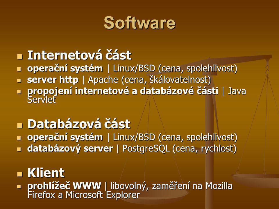 Software Internetová část Internetová část operační systém | Linux/BSD (cena, spolehlivost) operační systém | Linux/BSD (cena, spolehlivost) server http | Apache (cena, škálovatelnost) server http | Apache (cena, škálovatelnost) propojení internetové a databázové části | Java Servlet propojení internetové a databázové části | Java Servlet Databázová část Databázová část operační systém | Linux/BSD (cena, spolehlivost) operační systém | Linux/BSD (cena, spolehlivost) databázový server | PostgreSQL (cena, rychlost) databázový server | PostgreSQL (cena, rychlost) Klient Klient prohlížeč WWW | libovolný, zaměření na Mozilla Firefox a Microsoft Explorer prohlížeč WWW | libovolný, zaměření na Mozilla Firefox a Microsoft Explorer