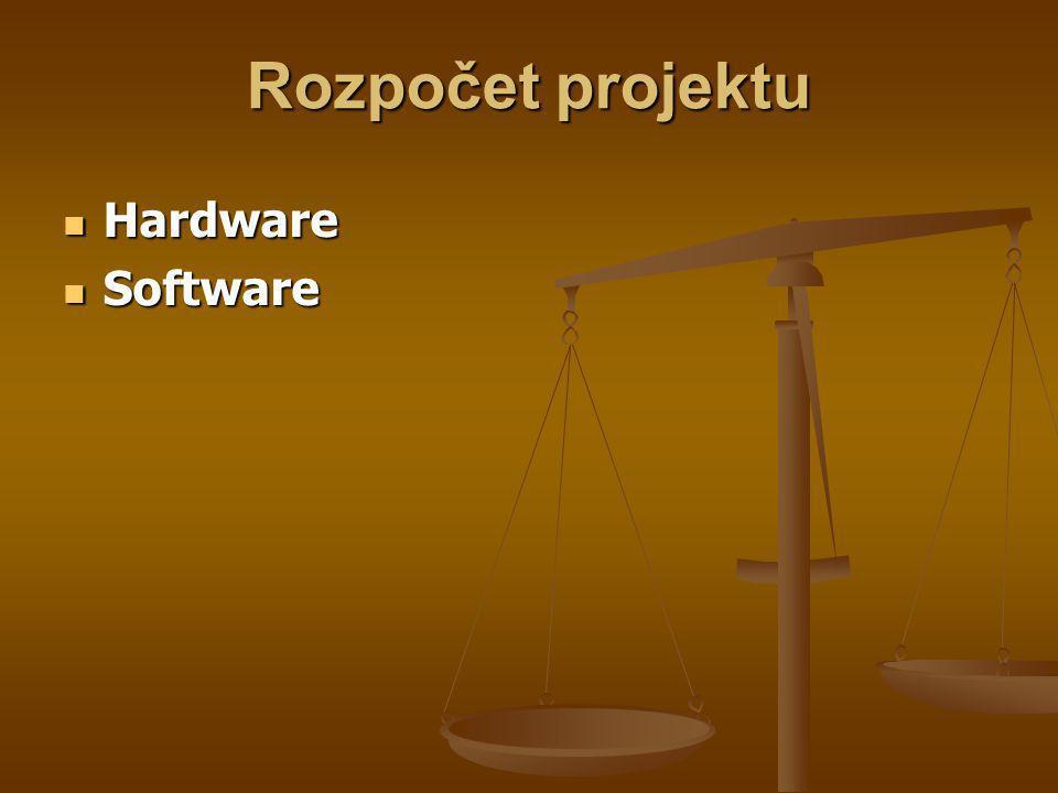 Rozpočet projektu Hardware Hardware Software Software