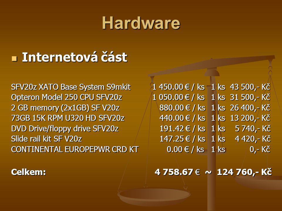 Hardware Internetová část Internetová část SFV20z XATO Base System S9mkit1 450.00 € / ks 1 ks 43 500,- Kč Opteron Model 250 CPU SFV20z1 050.00 € / ks 1 ks 31 500,- Kč 2 GB memory (2x1GB) SF V20z 880.00 € / ks 1 ks 26 400,- Kč 73GB 15K RPM U320 HD SFV20z 440.00 € / ks 1 ks 13 200,- Kč DVD Drive/floppy drive SFV20z 191.42 € / ks 1 ks 5 740,- Kč Slide rail kit SF V20z 147.25 € / ks 1 ks 4 420,- Kč CONTINENTAL EUROPEPWR CRD KT 0.00 € / ks 1 ks 0,- Kč Celkem: 4 758.67 € ~ 124 760,- Kč