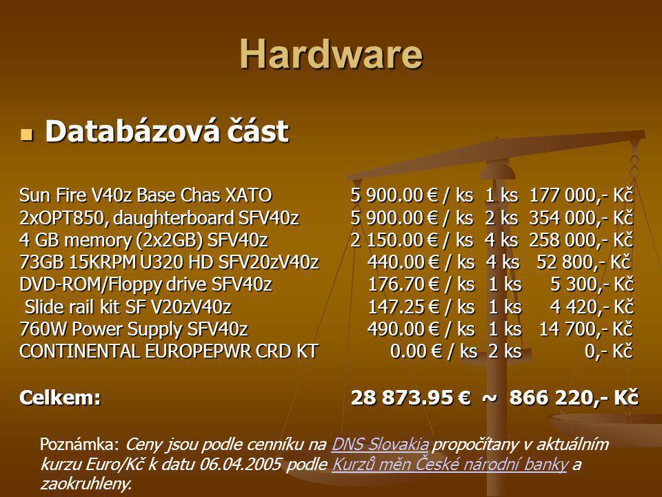 Hardware Databázová část Databázová část Sun Fire V40z Base Chas XATO5 900.00 € / ks 1 ks 177 000,- Kč 2xOPT850, daughterboard SFV40z5 900.00 € / ks 2 ks 354 000,- Kč 4 GB memory (2x2GB) SFV40z2 150.00 € / ks 4 ks 258 000,- Kč 73GB 15KRPM U320 HD SFV20zV40z 440.00 € / ks 4 ks 52 800,- Kč DVD-ROM/Floppy drive SFV40z 176.70 € / ks 1 ks 5 300,- Kč Slide rail kit SF V20zV40z 147.25 € / ks 1 ks 4 420,- Kč Slide rail kit SF V20zV40z 147.25 € / ks 1 ks 4 420,- Kč 760W Power Supply SFV40z 490.00 € / ks 1 ks 14 700,- Kč CONTINENTAL EUROPEPWR CRD KT 0.00 € / ks 2 ks 0,- Kč Celkem:28 873.95 € ~ 866 220,- Kč Poznámka: Ceny jsou podle cenníku na DNS Slovakia propočítany v aktuálním kurzu Euro/Kč k datu 06.04.2005 podle Kurzů měn České národní banky a zaokruhleny.DNS SlovakiaKurzů měn České národní banky