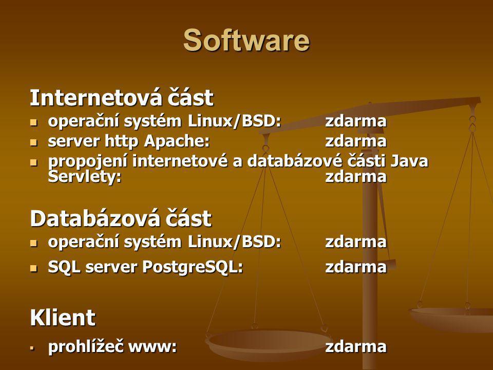 Software Internetová část operační systém Linux/BSD:zdarma operační systém Linux/BSD:zdarma server http Apache:zdarma server http Apache:zdarma propojení internetové a databázové části Java Servlety: zdarma propojení internetové a databázové části Java Servlety: zdarma Databázová část operační systém Linux/BSD:zdarma operační systém Linux/BSD:zdarma SQL server PostgreSQL:zdarma SQL server PostgreSQL:zdarmaKlient  prohlížeč www:zdarma