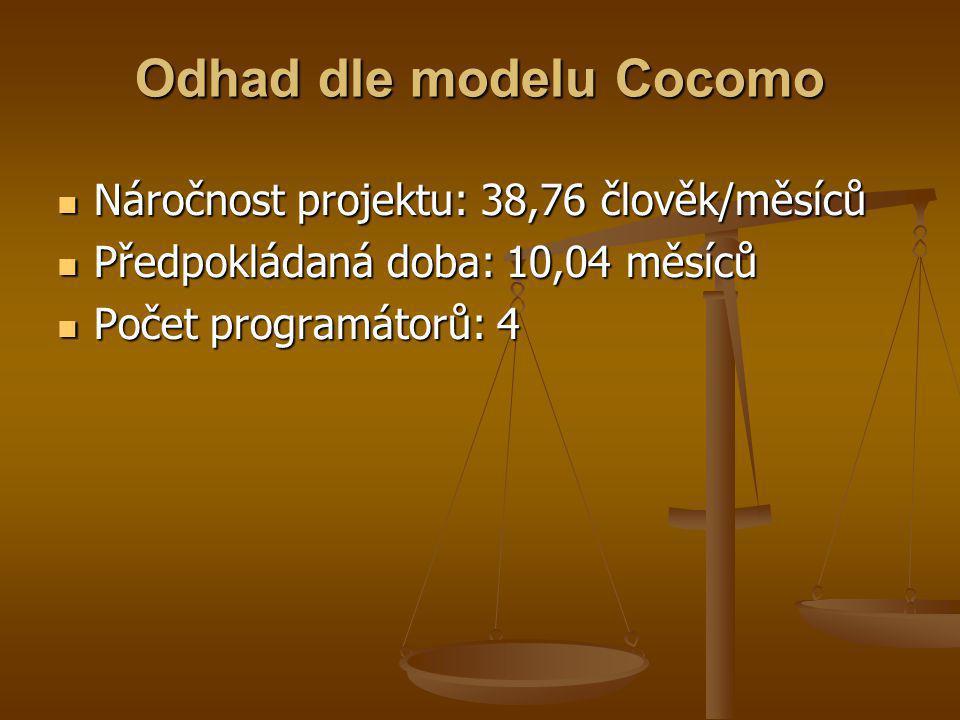Odhad dle modelu Cocomo Náročnost projektu: 38,76 člověk/měsíců Náročnost projektu: 38,76 člověk/měsíců Předpokládaná doba: 10,04 měsíců Předpokládaná doba: 10,04 měsíců Počet programátorů: 4 Počet programátorů: 4