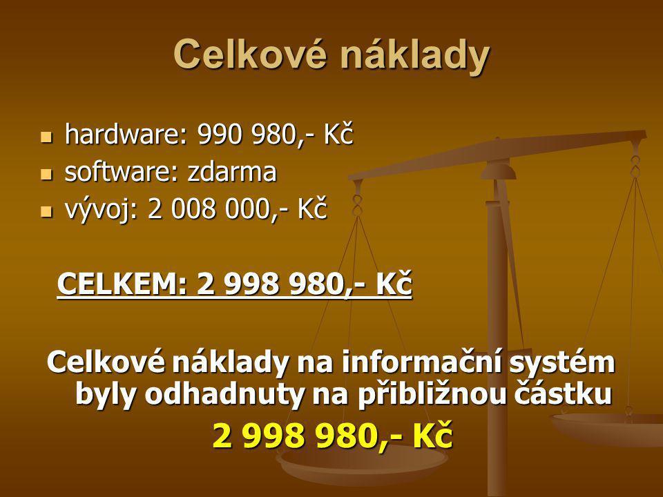 Celkové náklady hardware: 990 980,- Kč hardware: 990 980,- Kč software: zdarma software: zdarma vývoj: 2 008 000,- Kč vývoj: 2 008 000,- Kč CELKEM: 2 998 980,- Kč CELKEM: 2 998 980,- Kč Celkové náklady na informační systém byly odhadnuty na přibližnou částku 2 998 980,- Kč