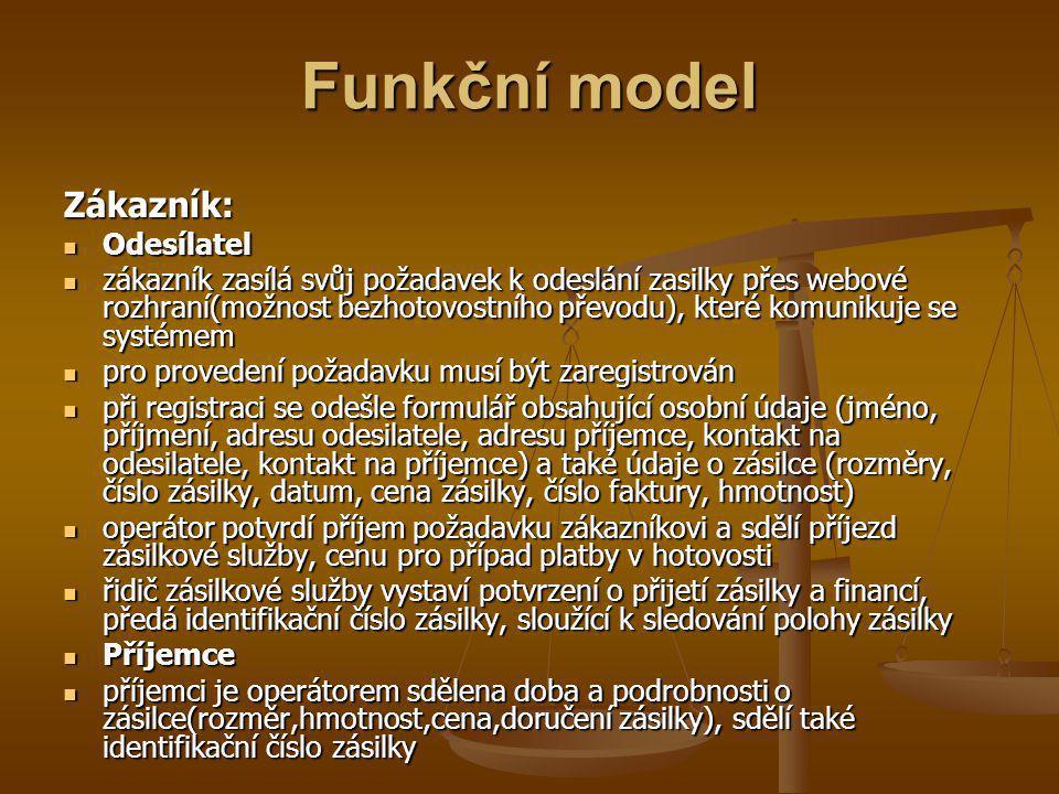 Funkční model Zákazník: Odesílatel Odesílatel zákazník zasílá svůj požadavek k odeslání zasilky přes webové rozhraní(možnost bezhotovostního převodu),