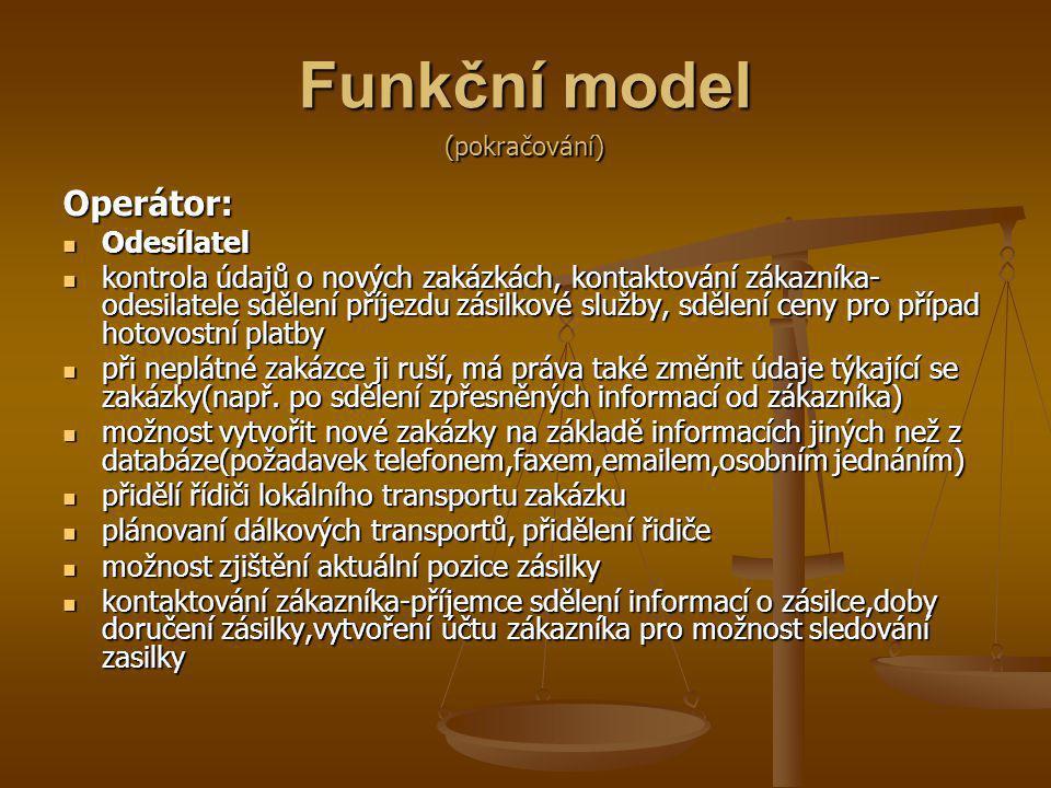 Funkční model Operátor: Odesílatel Odesílatel kontrola údajů o nových zakázkách, kontaktování zákazníka- odesilatele sdělení příjezdu zásilkové služby