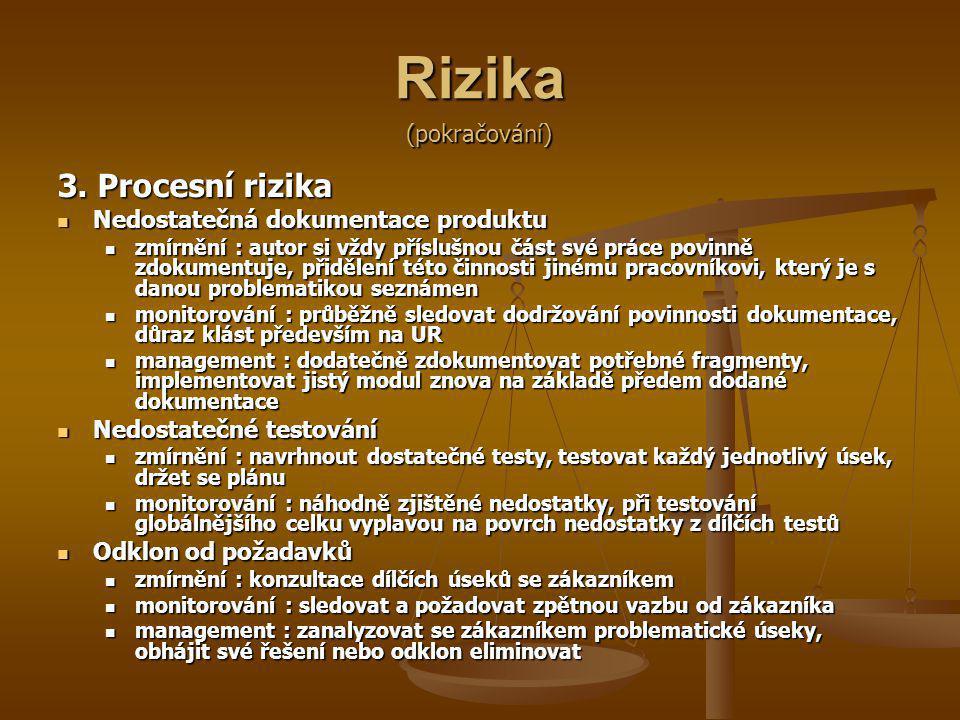 Rizika 3. Procesní rizika Nedostatečná dokumentace produktu Nedostatečná dokumentace produktu zmírnění : autor si vždy příslušnou část své práce povin