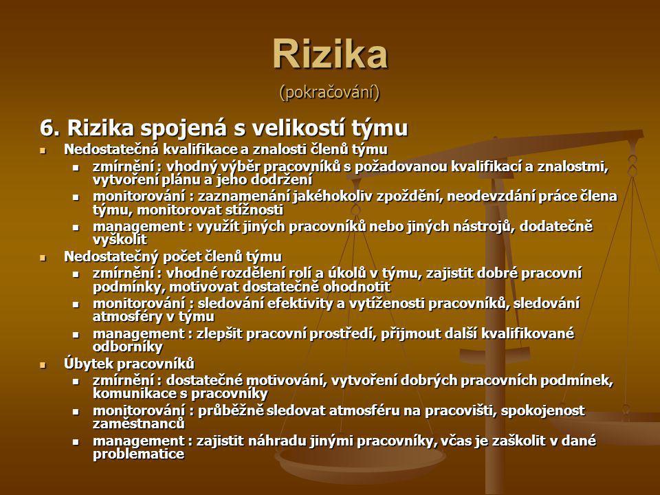 Rizika 6.