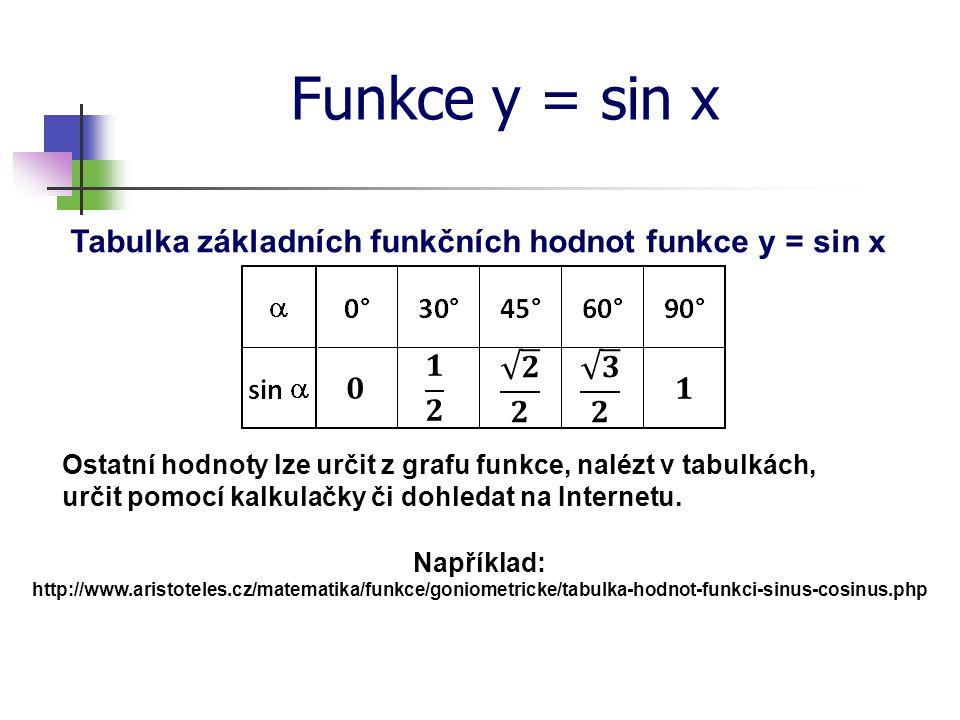 Funkce y = sin x Tabulka základních funkčních hodnot funkce y = sin x Ostatní hodnoty lze určit z grafu funkce, nalézt v tabulkách, určit pomocí kalku