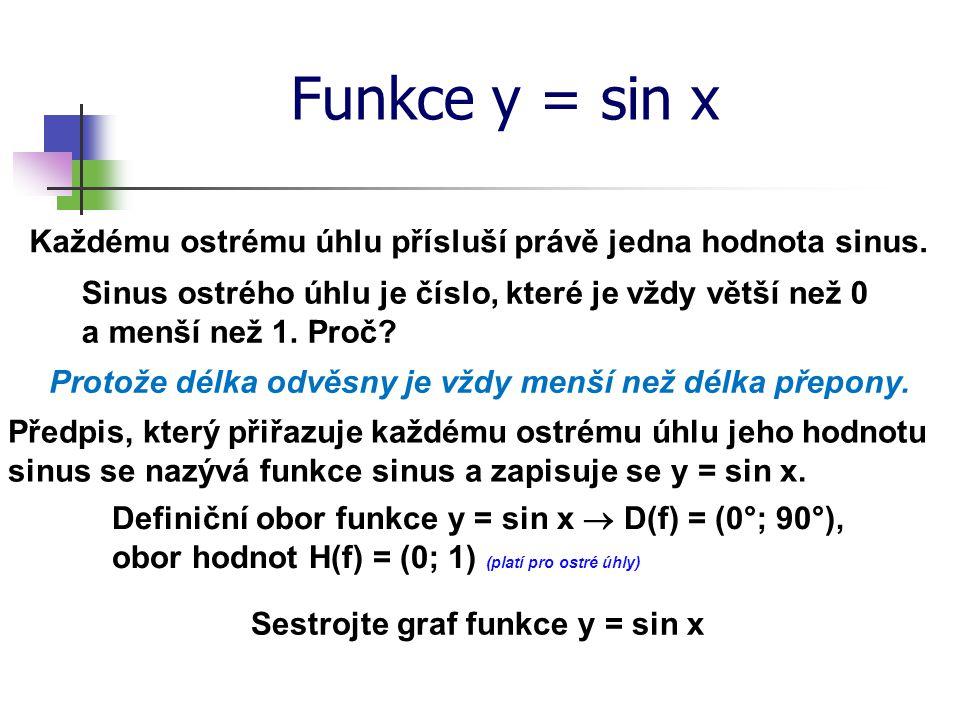 Funkce y = sin x Každému ostrému úhlu přísluší právě jedna hodnota sinus. Sinus ostrého úhlu je číslo, které je vždy větší než 0 a menší než 1. Proč?
