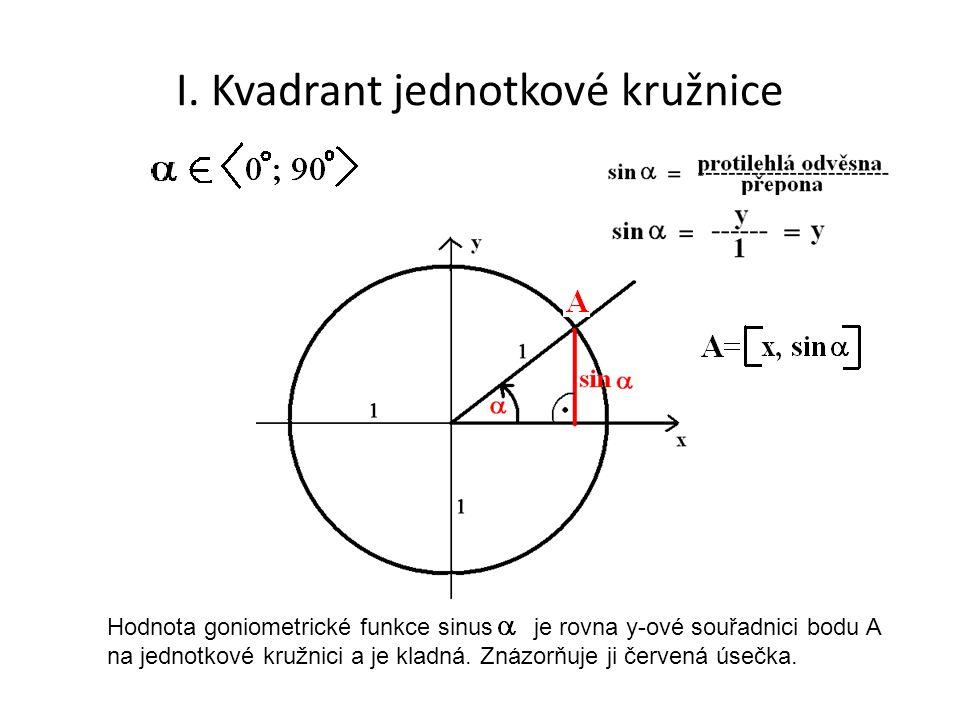 I. Kvadrant jednotkové kružnice Hodnota goniometrické funkce sinus je rovna y-ové souřadnici bodu A na jednotkové kružnici a je kladná. Znázorňuje ji