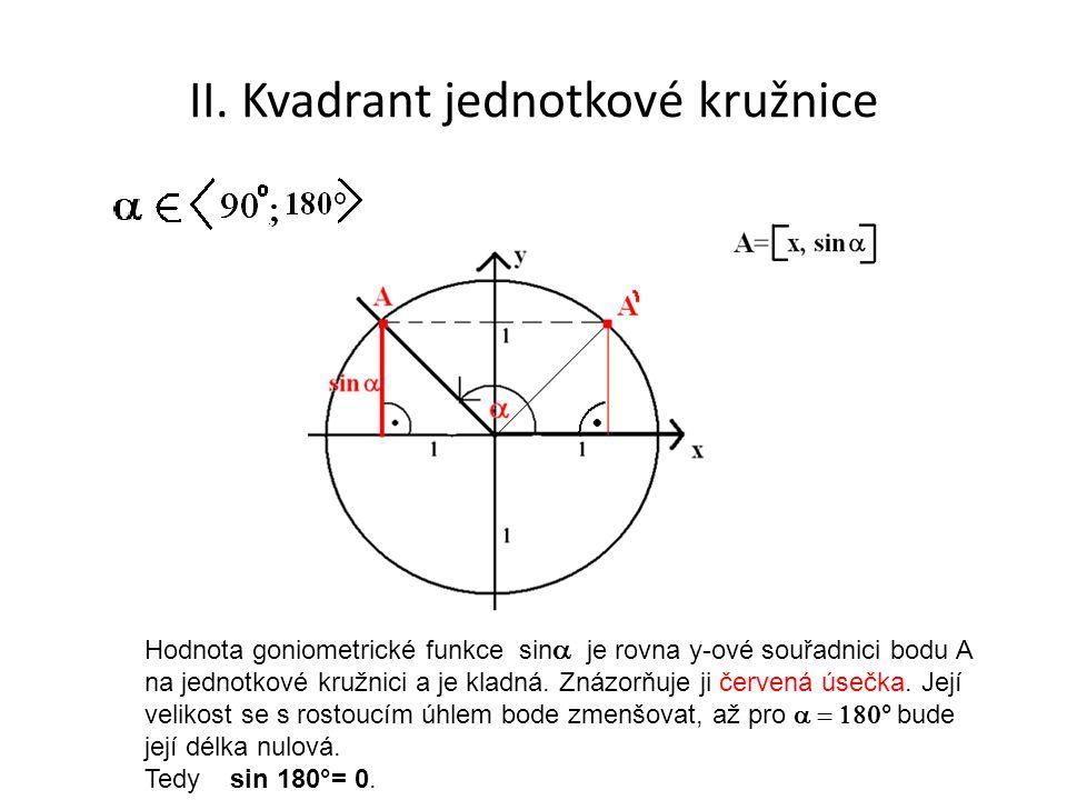 II. Kvadrant jednotkové kružnice Hodnota goniometrické funkce sin  je rovna y-ové souřadnici bodu A na jednotkové kružnici a je kladná. Znázorňuje ji