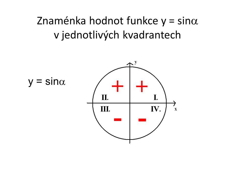 Znaménka hodnot funkce y = sin  v jednotlivých kvadrantech y = sin 