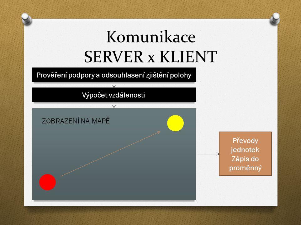 Komunikace SERVER x KLIENT Prověření podpory a odsouhlasení zjištění polohy Výpočet vzdálenosti ZOBRAZENÍ NA MAPĚ Převody jednotek Zápis do proměnný