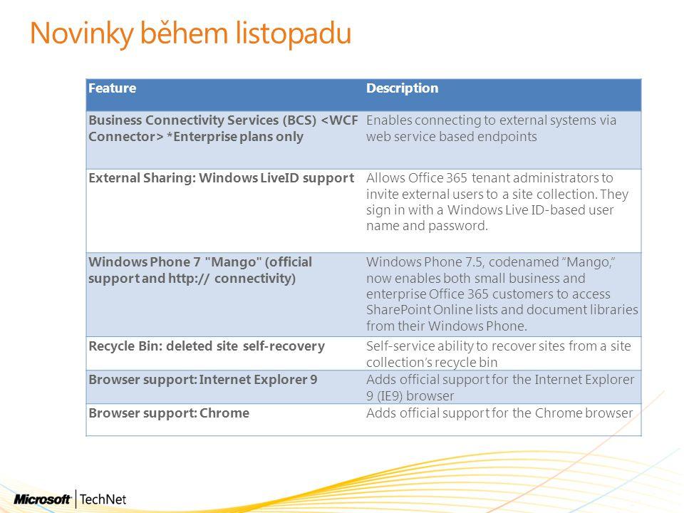 Novinky během listopadu FeatureDescription Business Connectivity Services (BCS) *Enterprise plans only Enables connecting to external systems via web