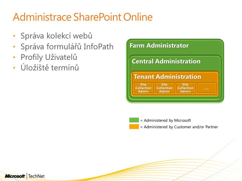 Administrace SharePoint Online Správa kolekcí webů Správa formulářů InfoPath Profily Uživatelů Úložiště termínů