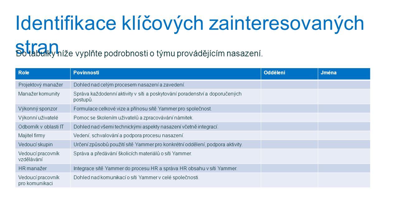 Identifikace klíčových zainteresovaných stran Do tabulky níže vyplňte podrobnosti o týmu provádějícím nasazení. RolePovinnostiOdděleníJména Projektový