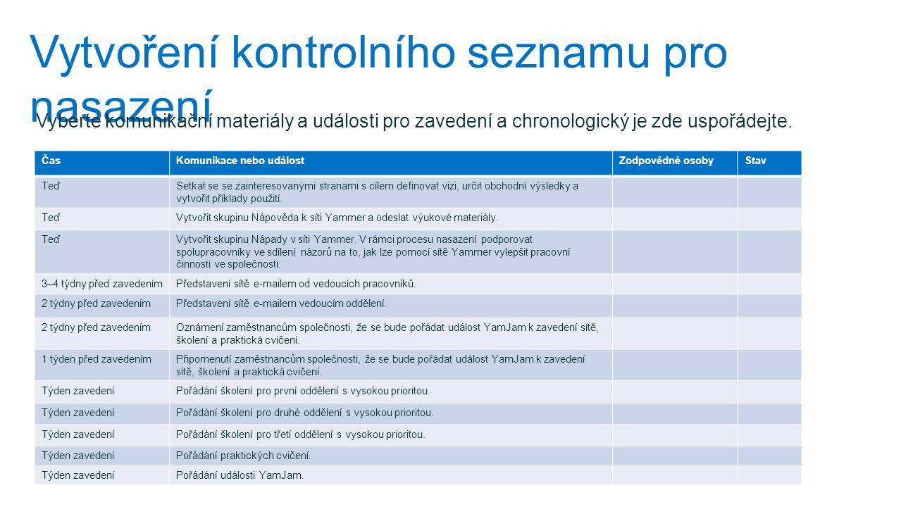 Vytvoření kontrolního seznamu pro nasazení ČasKomunikace nebo událostZodpovědné osobyStav TeďSetkat se se zainteresovanými stranami s cílem definovat
