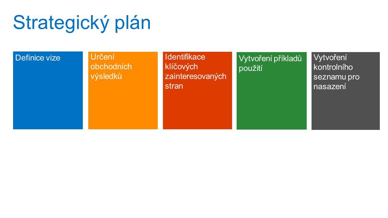 Program Strategický plán