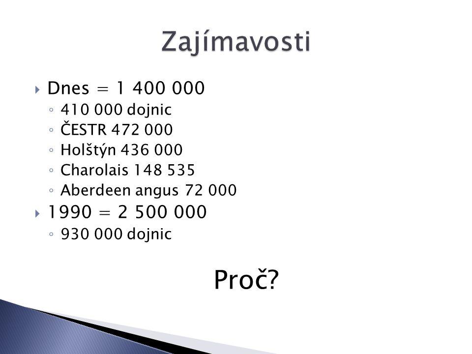  Text: ◦ Chov zvířat SOŠVaZ České Budějovice ◦ KVAPILÍK, Jindřich; A KOL..