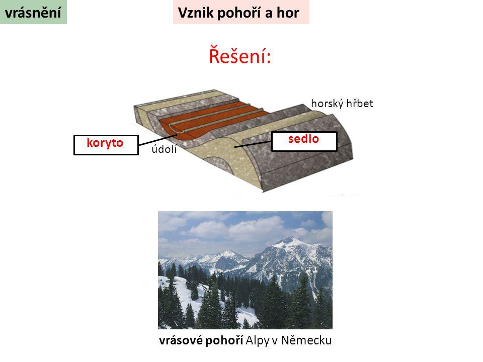 Vznik pohoří a horvrásnění Řešení: koryto sedlo vrásové pohoří Alpy v Německu horský hřbet údolí