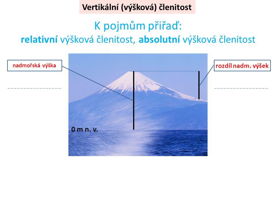 Vertikální (výšková) členitost 0 m n.v.