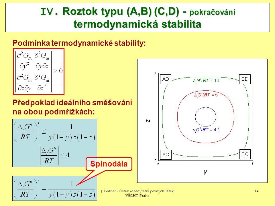 11.10.2005J. Leitner - Ústav inženýrství pevných látek, VŠCHT Praha 14 IV.