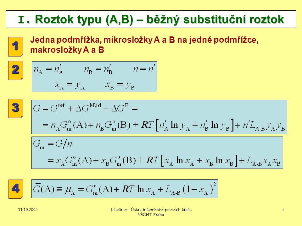 11.10.2005J. Leitner - Ústav inženýrství pevných látek, VŠCHT Praha 4 I.