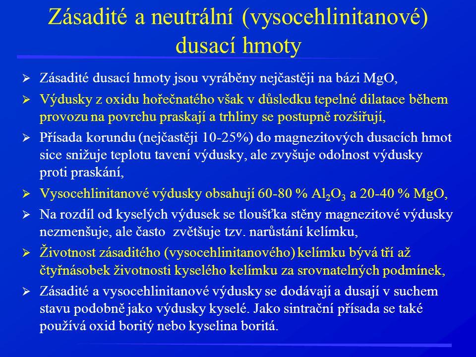 Zásadité a neutrální (vysocehlinitanové) dusací hmoty  Zásadité dusací hmoty jsou vyráběny nejčastěji na bázi MgO,  Výdusky z oxidu hořečnatého však