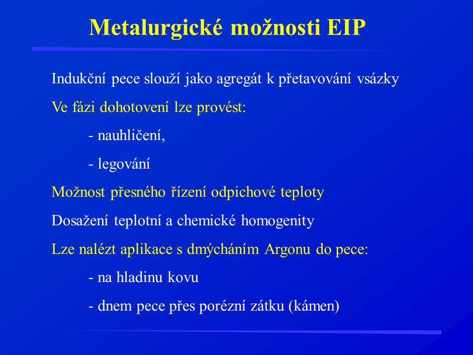 Metalurgické možnosti EIP Indukční pece slouží jako agregát k přetavování vsázky Ve fázi dohotovení lze provést: - nauhličení, - legování Možnost přes