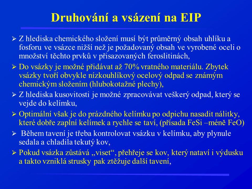 Druhování a vsázení na EIP  Z hlediska chemického složení musí být průměrný obsah uhlíku a fosforu ve vsázce nižší než je požadovaný obsah ve vyroben