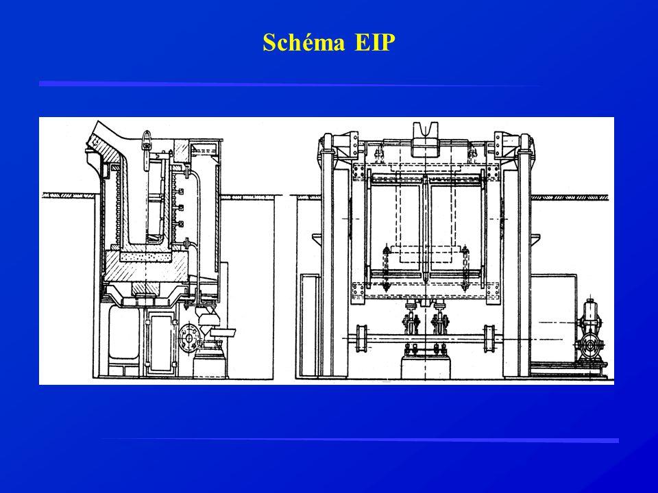 Řízení energetického režimu U pecí vybavených jedním napájecím zařízením je možné tzv.